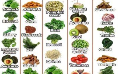 Cancer Minerals
